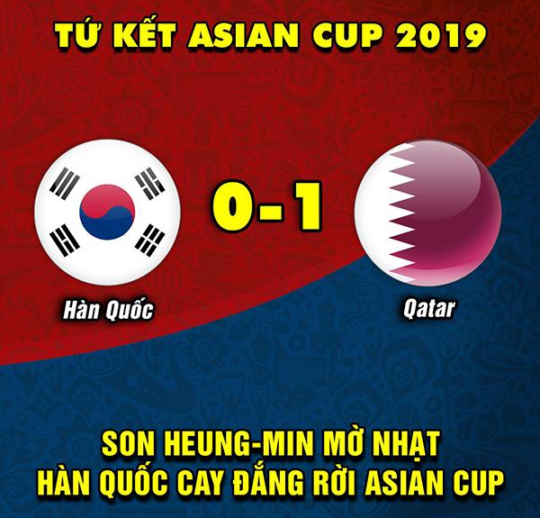 Trận đấu giữa hai ứng cử viên vô địch được quyết định bởi tình huống tỏa sáng cá nhân của Abdulaziz Hatem. Tiền vệ tấn công bên phía Qatar thực hiện cú sút xa quyết đoán, đi chìm vào góc sát cột dọc khiến pha đổ người của thủ môn Kim Seung-gyu trở nên vô nghĩa.  Bàn thắng của Hatem đã kết liễu giấc mơ vô địch Asian Cup của Hàn Quốc. Đội bóng xứ sở kim chi kỳ vọng rất nhiều trên đất UAE, để chấm dứt cơn khát cấp độ châu lục kể từ lần cuối đăng quang năm 1960. Trong tay HLV Paulo Bento là đội hình chất lượng, đồng đều với ngôi sao được đánh giá hay nhất châu Á là Son Heung Min. Tuy nhiên, khát vọng của Hàn Quốc sẽ phải để dành cho bốn năm sau.