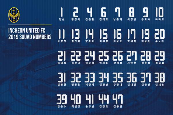 CLB Incheon United công bố số áo cho mùa giải 2019.