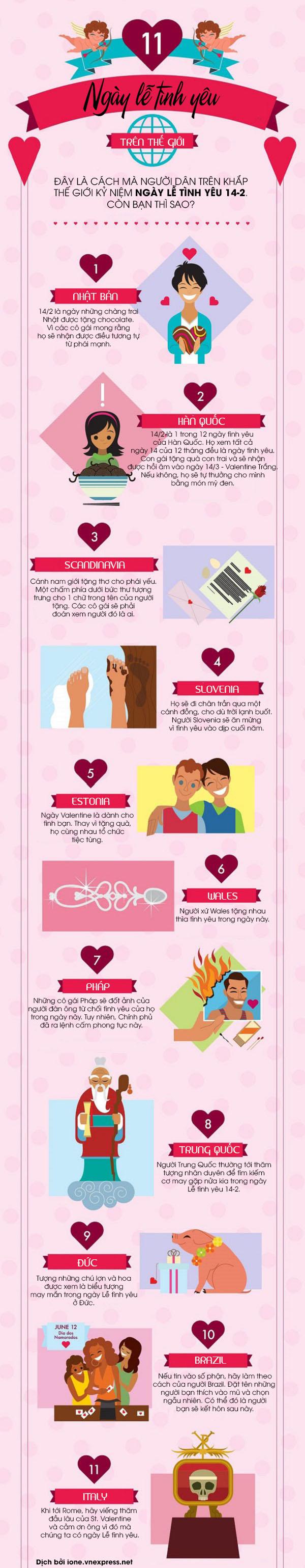 Vòng quanh thế giới xem ngày Valentine có gì lạ?
