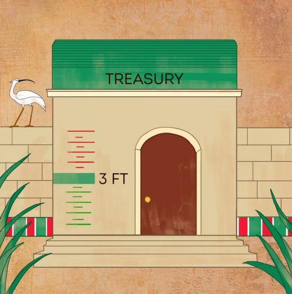 13 sự thật kỳ lạ về Ai Cập cổ đại - 10