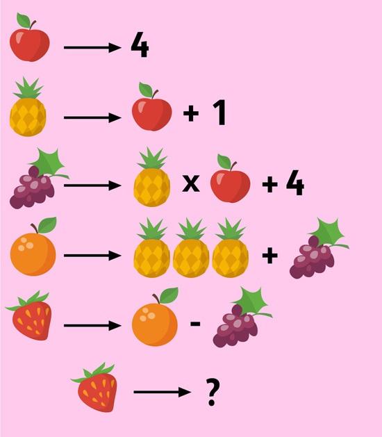 Bạn có đủ thông minh để giải quyết 8 câu đố này? - 4