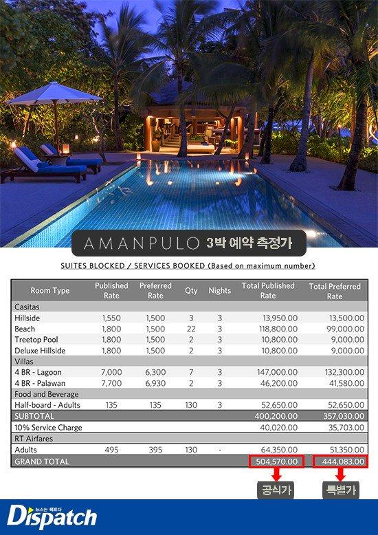 Sau SBS, đến lượt Dispatch bóc Seung Ri về kỳ nghỉ bao trọn 10 chân dài club người lớn - 4