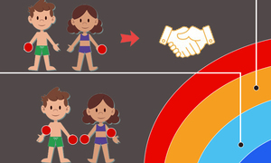 Vòng tròn an toàn giúp trẻ thoát khỏi 'yêu râu xanh'