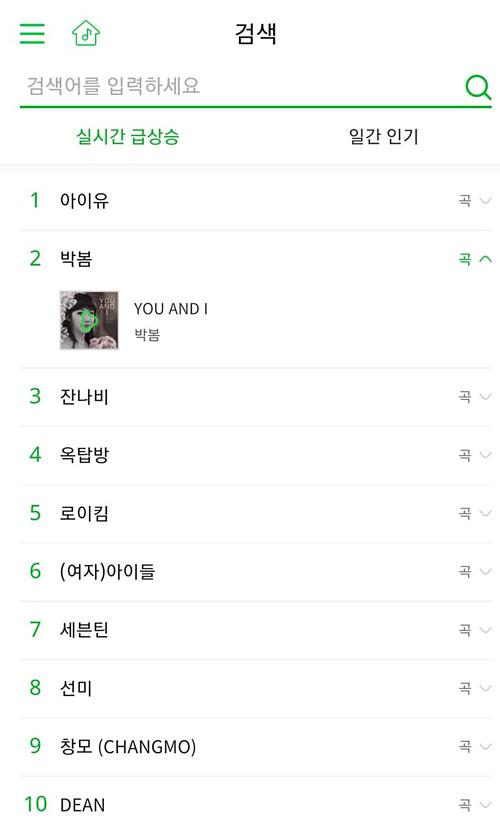 Teaser ca khúc mớicủa Park Bom đã đưa hit một thời You and I quay trở lại vị trí cao trên BXH real-time của Melon.