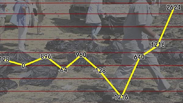 Máy bay tại Ethiopia liên tục thay đổi độ cao, có lúc chúi đầu xuống đất.