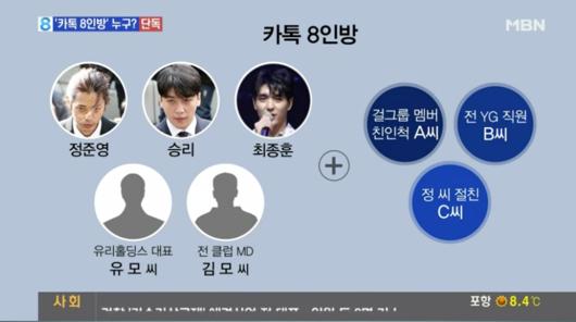 Group chat này gồm 3 idol và 5 người không nổi tiếng.