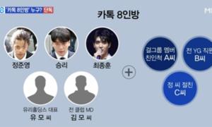 Danh tính toàn bộ 8 thành viên group chat sex làm chao đảo xứ Hàn