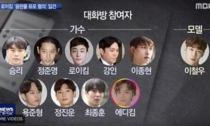 Thêm một ca sĩ nằm trong nhóm chat tình dục của Jung Joon Young
