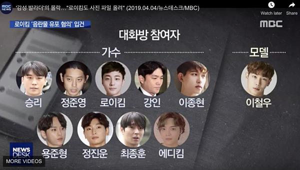 Những nghệ sĩđược xác nhận có mặt trong những nhóm chat phát tán video quay lén của Jung Joon Young bao gồm: Seung Ri, Roy Kim, Choi Jong Hoon, Lee Jong Hyun, Yong Jun Hyung, Jung Jin Woon, Kang In, Eddy Kim, Lee Chul Woo.