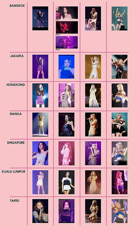 Trước đó trong chuyến lưu diễn châu Á từ cuối 2018-3/2019, Jennie cũng liên tục được thay đổi trang phục trình diễn.