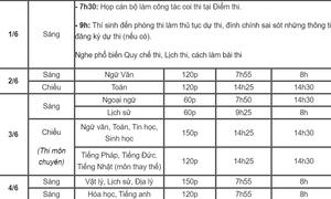 Lịch thi vào lớp 10 tại Hà Nội và TP HCM