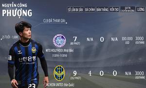 Dấu ấn của các cầu thủ Việt từng ra nước ngoài thi đấu