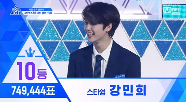 Người được gọi tên đầu tiên là thực tập sinh của công ty Starship Entertainment - Kang Min Hee. Anh chàng đứng hạng 10 với 749,777 lượt bình chọn.