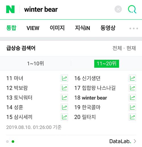 Ca khúc solo của V cũng vào top những từ khóa được tìm kiếm nhiều nhất tại cổng thông tin Naver.