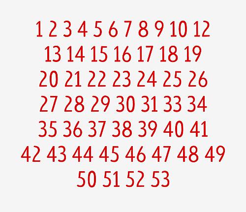 3 câu đố tưởng đơn giản nhưng khiến bạn mất não