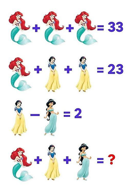 5 câu hỏi thể hiện tư duy logic cho fan nhà Disney - 3