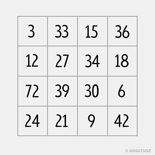 Thử IQ với 5 câu đố siêu dễ này