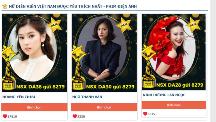 Hoàng Yến Chibi đang dẫn đầu bình chọn Nữ diễn viên điện ảnh được yêu thích nhất.
