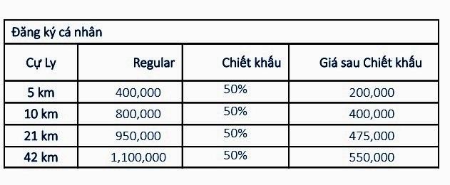 Mức chiết khấu 50% giá vé Regular cho các đăng ký cá nhân, không áp dụng cho đăng ký nhóm. Đơn vị: đồng.