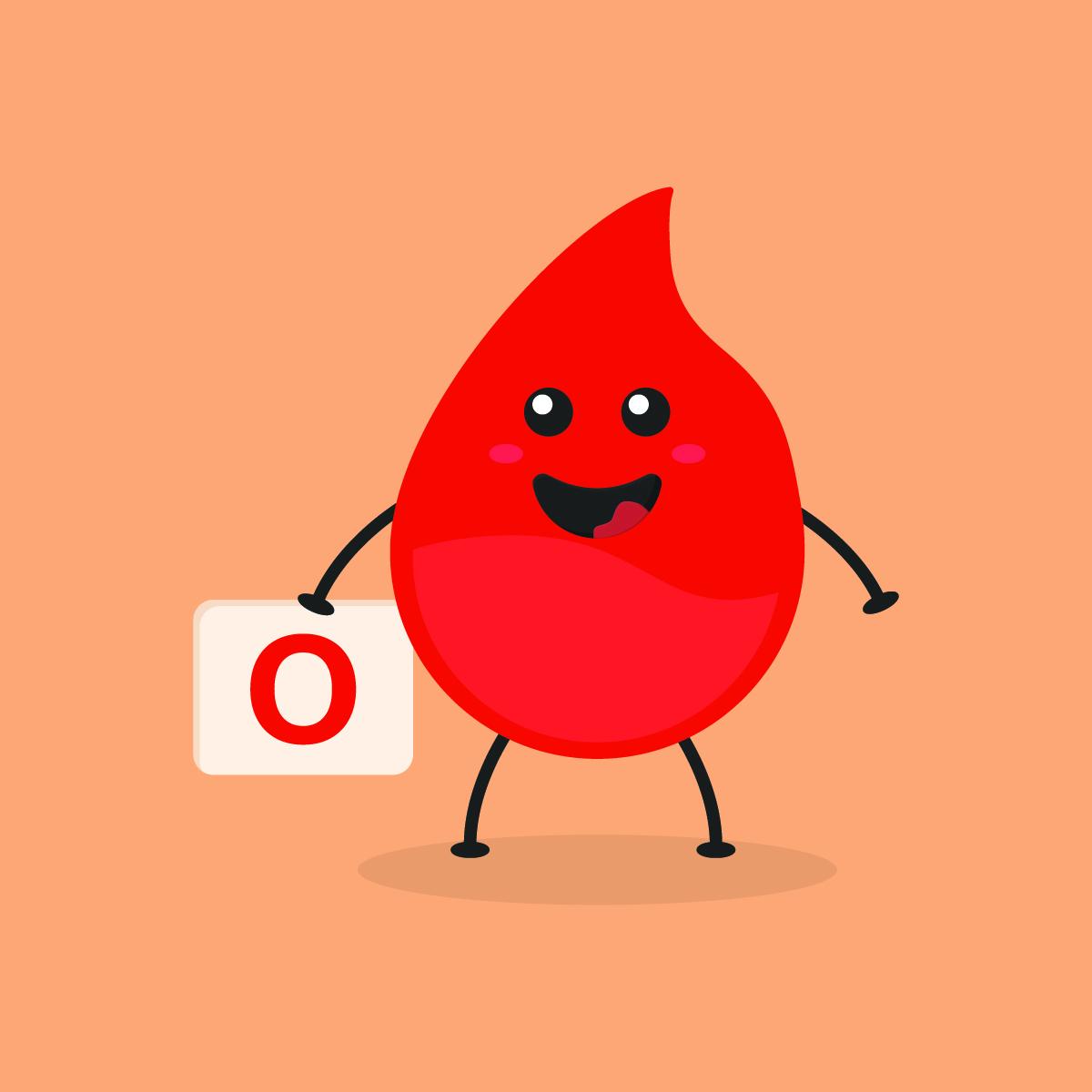 Bạn nên hẹn hò với người thuộc nhóm máu nào? - 7