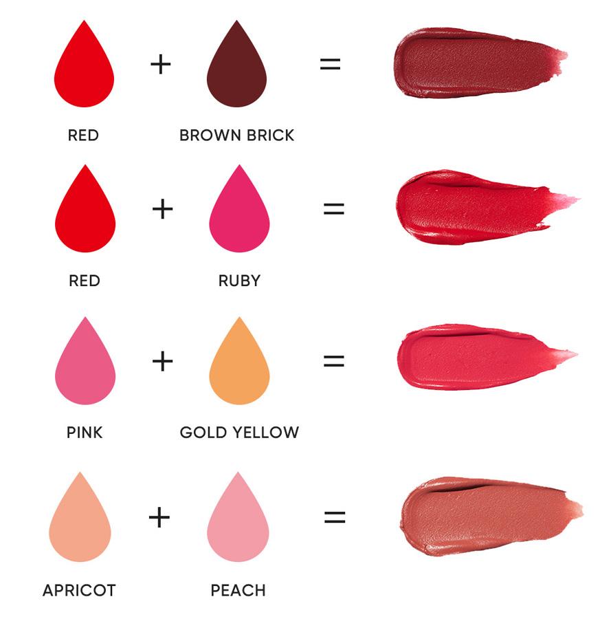 Có nhiều cách để bạn mix màu son với nhau. Bạn có thể chọn hai cây cùng có màu khó chiều như hồng cánh sen và cam để tạo nên tông hot pink rất đúng mốt, hoặc mix tông đỏ tươi với hồng cánh sen để ra màu đỏ hồng sang chảnh. Trót sắm một thỏi son tông quá trầm, bạn hoàn toàn có thể diện với son đỏ tươi để ra tông đỏ thẫm cực trendy. Đừng bó buộc bản thân trong bất cứ cách làm đẹp nào. Đôi khi dám thử nghiệm một chút, bạn sẽ sáng tạo ra tông son hoàn toàn mới và cực kỳ đẹp mắt đấy.