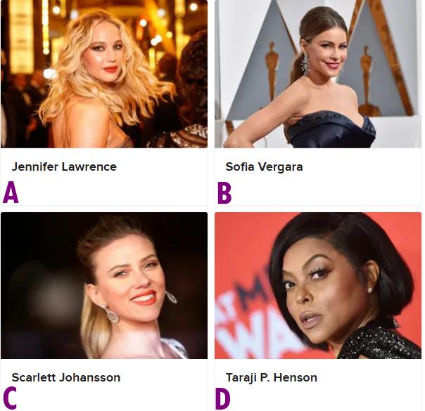 Nữ diễn viên được trả lương cao nhất năm 2020 là ai? - 1
