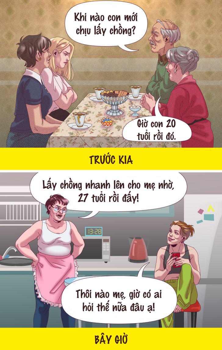 Ngày xưa mỗi khi bị bố mẹ giục lấy chồng, các nàng thường chỉ biết im lặng và ấm ức; bây giờ người trẻ và các bậc phụ huynh đối diện với vấn đề này một cách nhẹ nhàng hơn.