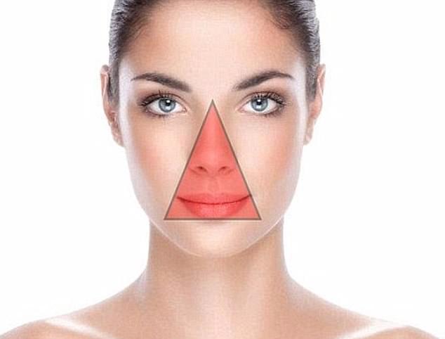 Minh họa vùng tam giác chết trên mặt.