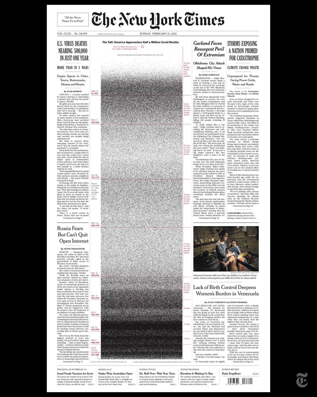 Trang nhất tờ báo Mỹ thể hiện số người chết vì đại dịch Covid-19.