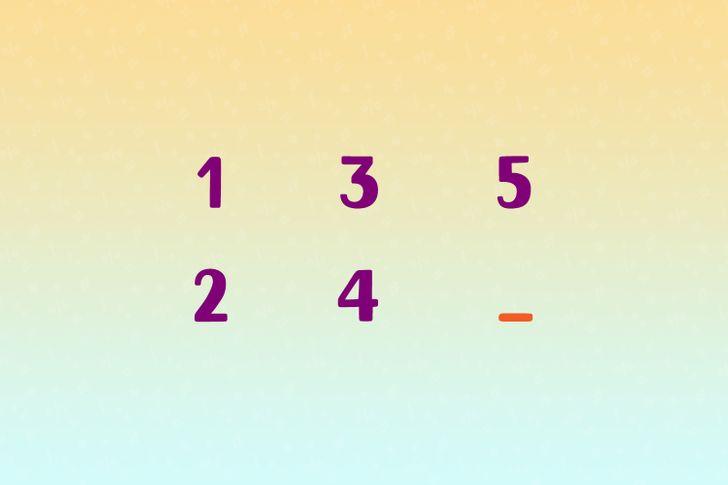 Rèn luyện trí óc của bạn qua 6 câu đố - 4