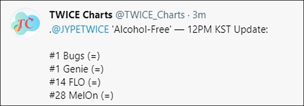 Thứ hạng nhạc số thảm hại của Twice khiến fan thất vọng