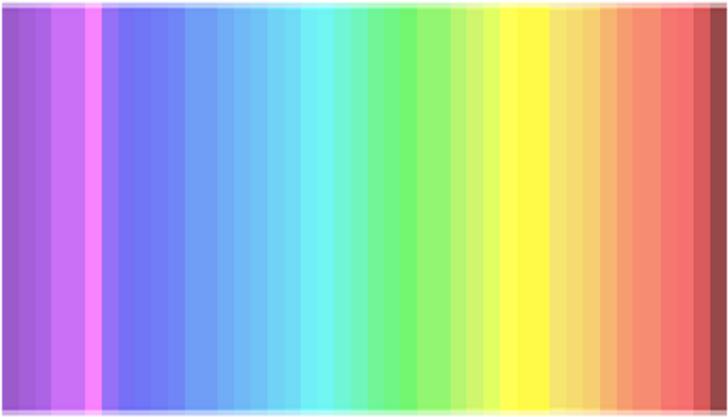Chỉ 25% người nhìn thấy tất cả các sắc thái của quang phổ này