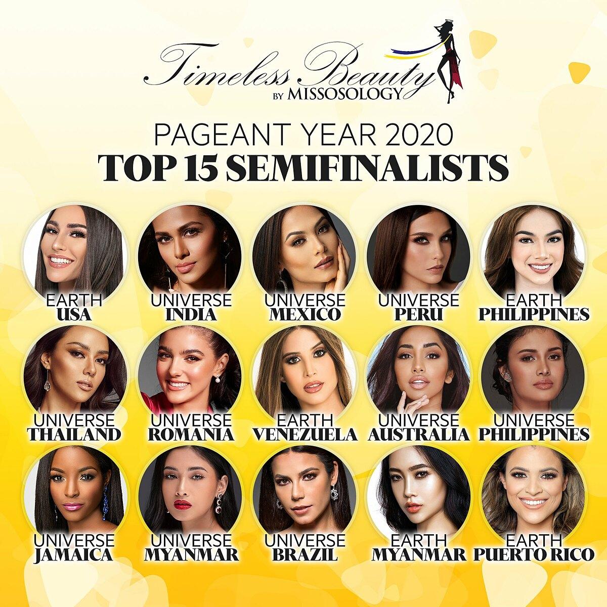 Top 15 Timeless Beauty 2020.