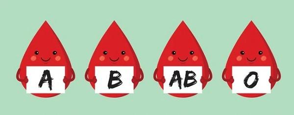 Nhóm máu ảnh hưởng thế nào tới tính cách?